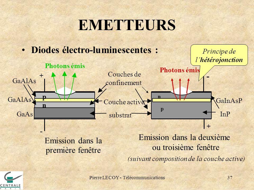Pierre LECOY - Télécommunications37 EMETTEURS Diodes électro-luminescentes : - Emission dans la deuxième ou troisième fenêtre (suivant composition de