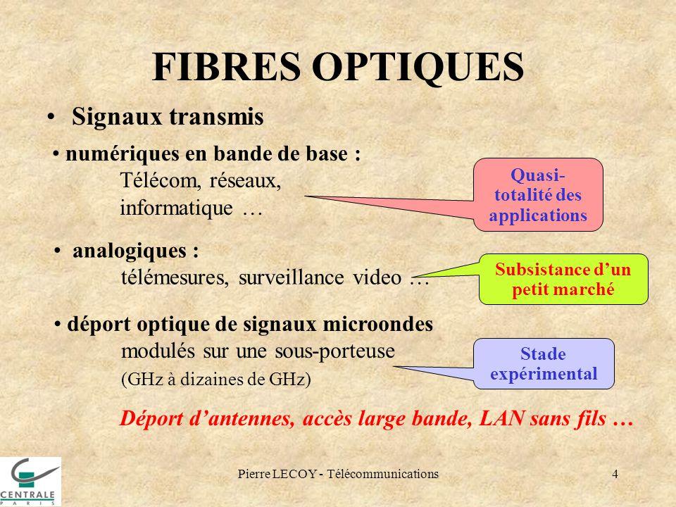 Pierre LECOY - Télécommunications4 FIBRES OPTIQUES Signaux transmis numériques en bande de base : Télécom, réseaux, informatique … analogiques : télém