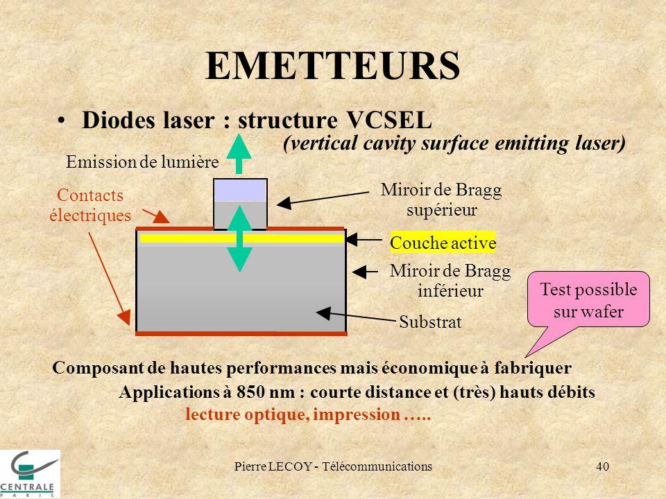 Pierre LECOY - Télécommunications40 Couche active Miroir de Bragg inférieur Miroir de Bragg supérieur Substrat Contacts électriques EMETTEURS Diodes l