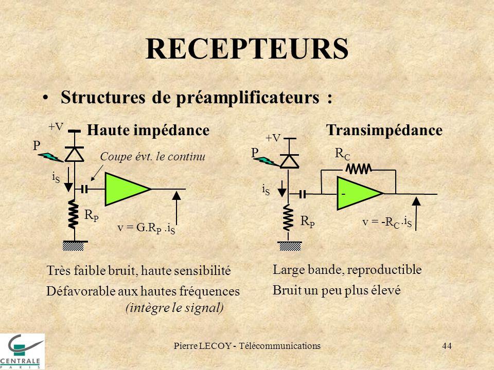 Pierre LECOY - Télécommunications44 +V RPRP P Transimpédance RCRC iSiS v = -R C.i S - RECEPTEURS Structures de préamplificateurs : Très faible bruit,