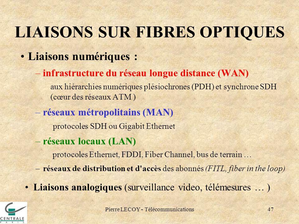 Pierre LECOY - Télécommunications47 LIAISONS SUR FIBRES OPTIQUES Liaisons numériques : –infrastructure du réseau longue distance (WAN) aux hiérarchies