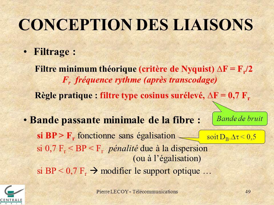 Pierre LECOY - Télécommunications49 CONCEPTION DES LIAISONS Filtrage : Filtre minimum théorique (critère de Nyquist) F = F r /2 F r fréquence rythme (