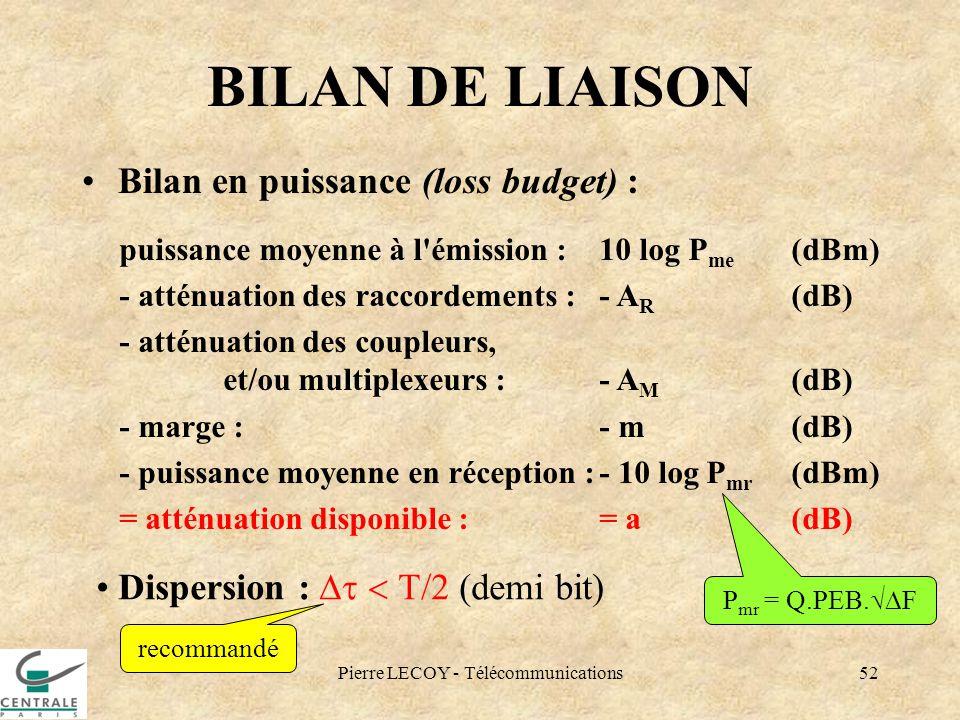 Pierre LECOY - Télécommunications52 BILAN DE LIAISON Bilan en puissance (loss budget) : puissance moyenne à l'émission :10 log P me (dBm) - atténuatio