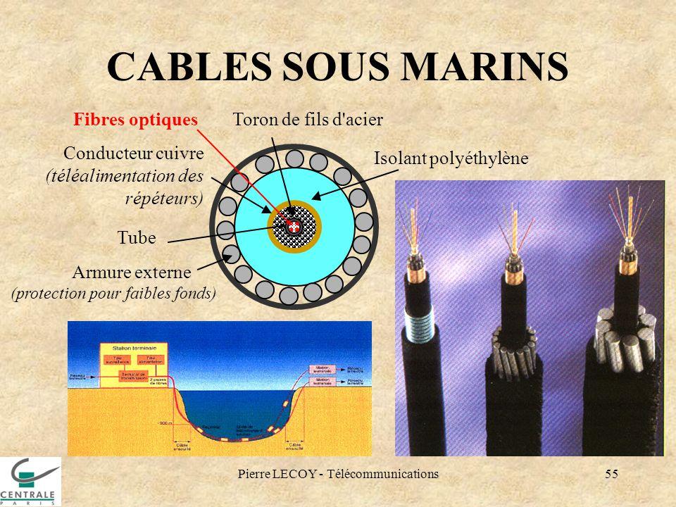 Pierre LECOY - Télécommunications55 CABLES SOUS MARINS Isolant polyéthylène Conducteur cuivre (téléalimentation des répéteurs) Toron de fils d'acierFi