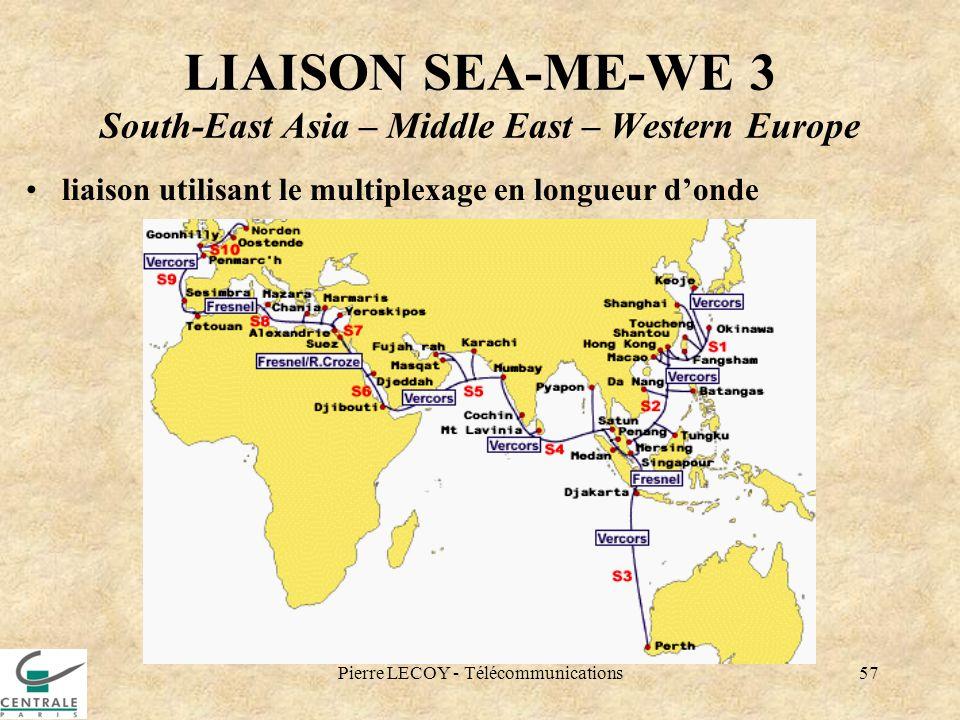 Pierre LECOY - Télécommunications57 LIAISON SEA-ME-WE 3 South-East Asia – Middle East – Western Europe liaison utilisant le multiplexage en longueur d