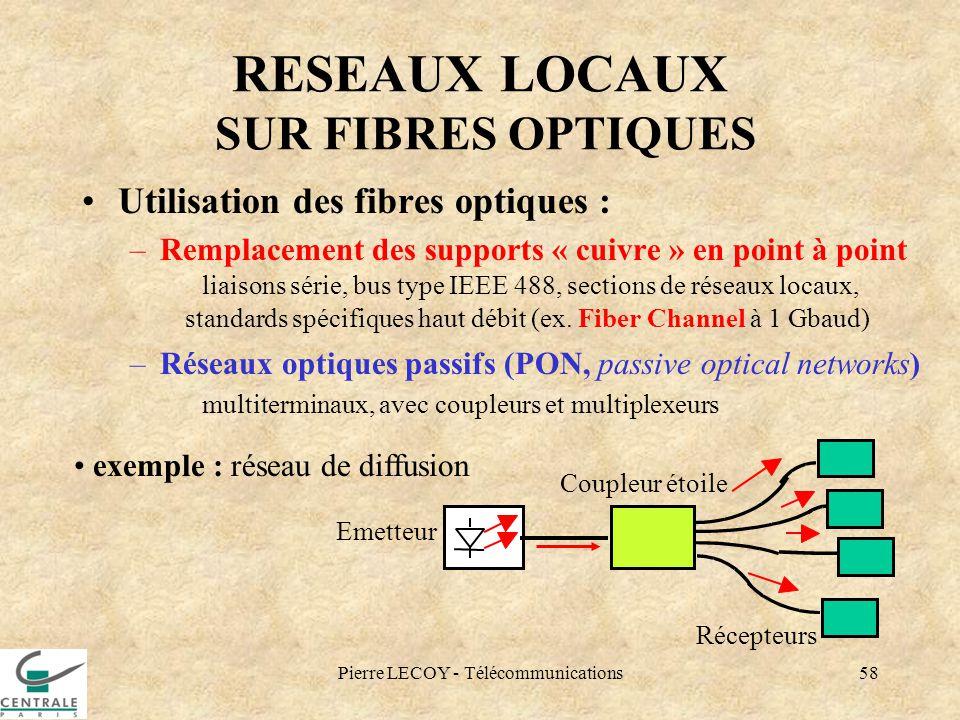 Pierre LECOY - Télécommunications58 RESEAUX LOCAUX SUR FIBRES OPTIQUES Utilisation des fibres optiques : –Remplacement des supports « cuivre » en poin