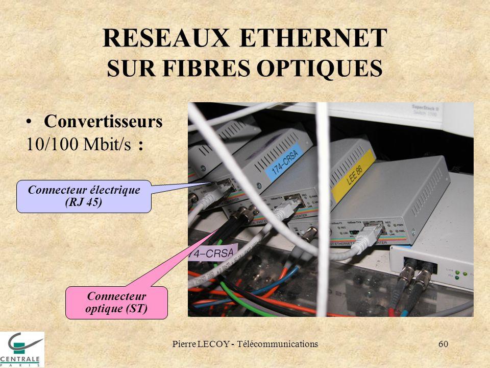 Pierre LECOY - Télécommunications60 RESEAUX ETHERNET SUR FIBRES OPTIQUES Convertisseurs 10/100 Mbit/s : Connecteur électrique (RJ 45) Connecteur optiq