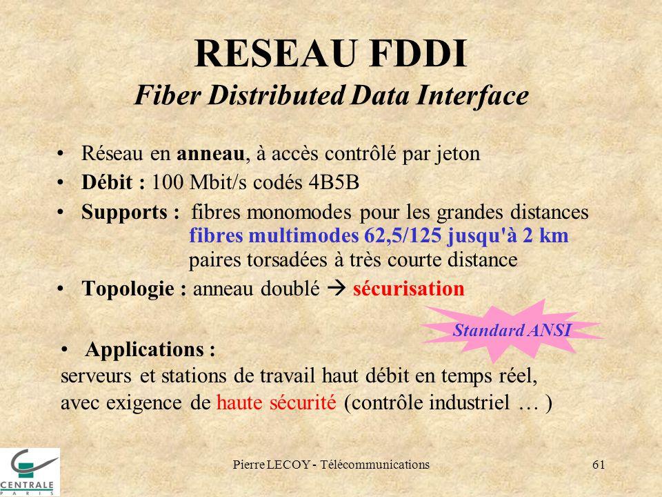 Pierre LECOY - Télécommunications61 RESEAU FDDI Fiber Distributed Data Interface Réseau en anneau, à accès contrôlé par jeton Débit : 100 Mbit/s codés