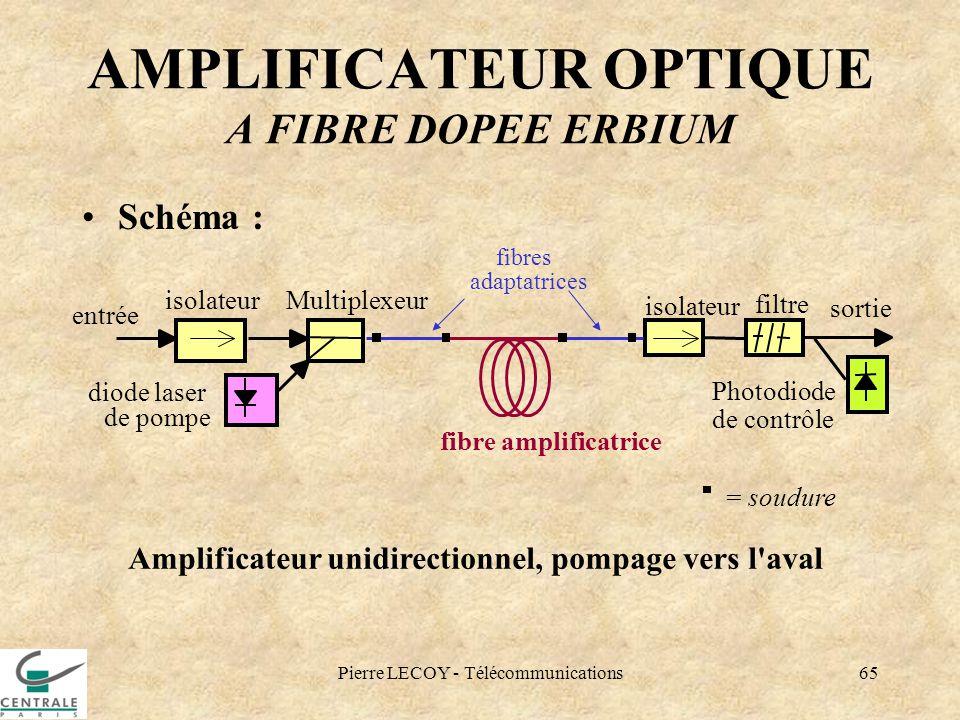 Pierre LECOY - Télécommunications65 fibre amplificatrice AMPLIFICATEUR OPTIQUE A FIBRE DOPEE ERBIUM Schéma : = soudure Amplificateur unidirectionnel,