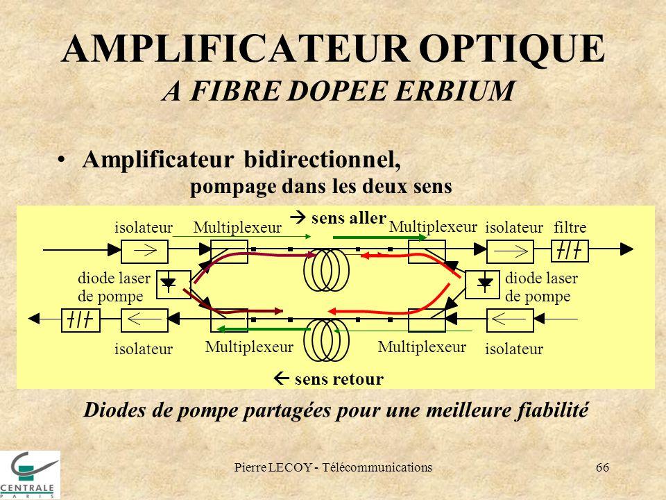 Pierre LECOY - Télécommunications66 AMPLIFICATEUR OPTIQUE A FIBRE DOPEE ERBIUM Amplificateur bidirectionnel, pompage dans les deux sens sens aller Mul