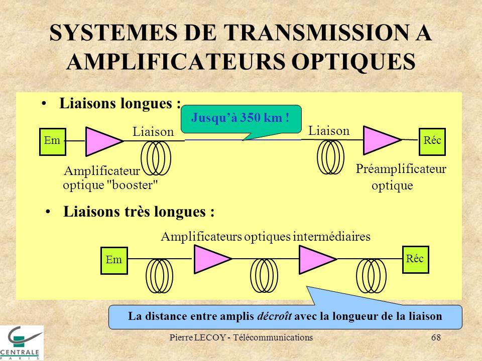 Pierre LECOY - Télécommunications68 SYSTEMES DE TRANSMISSION A AMPLIFICATEURS OPTIQUES Liaisons longues : EmRéc Liaison Amplificateur optique