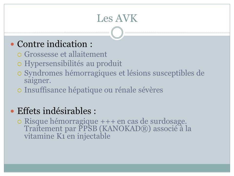 Les AVK Contre indication : Grossesse et allaitement Hypersensibilités au produit Syndromes hémorragiques et lésions susceptibles de saigner. Insuffis