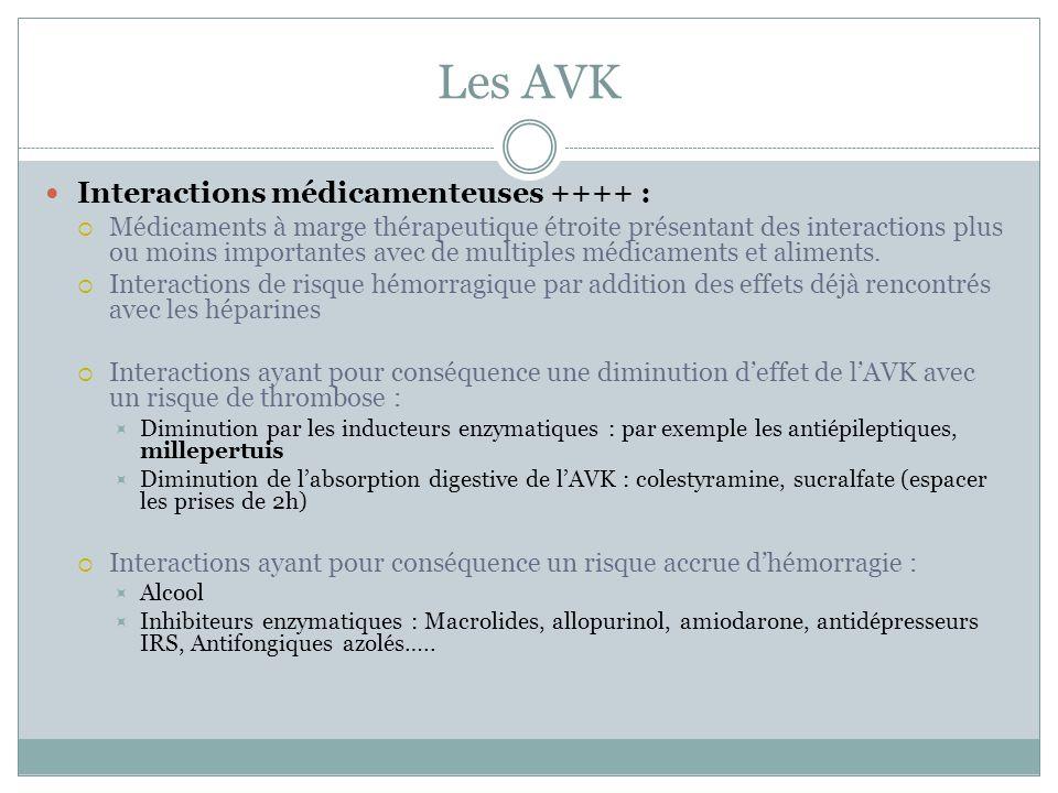 Les AVK Interactions médicamenteuses ++++ : Médicaments à marge thérapeutique étroite présentant des interactions plus ou moins importantes avec de mu
