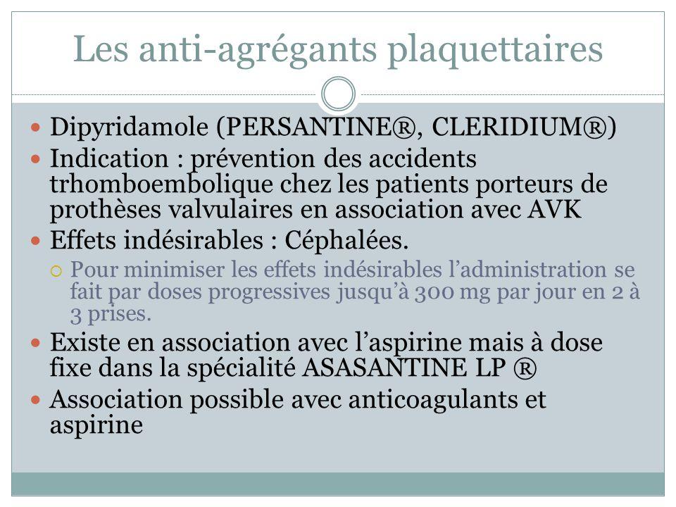 Les anti-agrégants plaquettaires Dipyridamole (PERSANTINE®, CLERIDIUM®) Indication : prévention des accidents trhomboembolique chez les patients porte