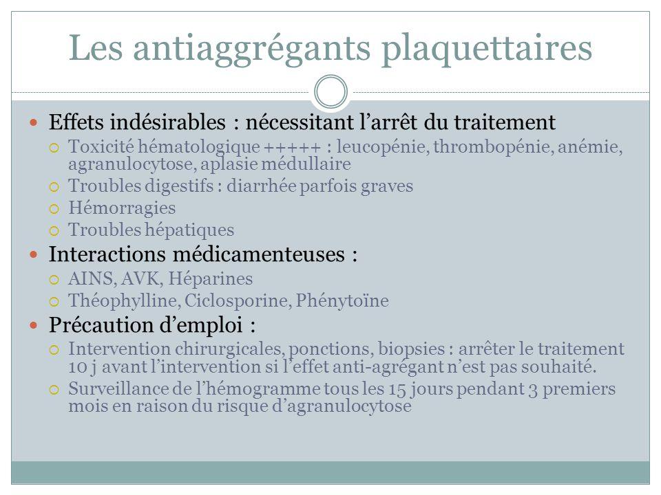 Les antiaggrégants plaquettaires Effets indésirables : nécessitant larrêt du traitement Toxicité hématologique +++++ : leucopénie, thrombopénie, anémi