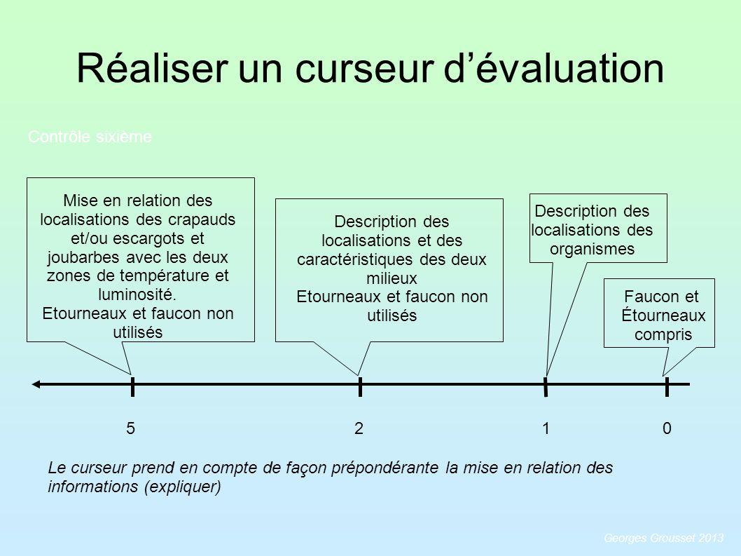 Réaliser un curseur dévaluation Contrôle sixième Mise en relation des localisations des crapauds et/ou escargots et joubarbes avec les deux zones de t