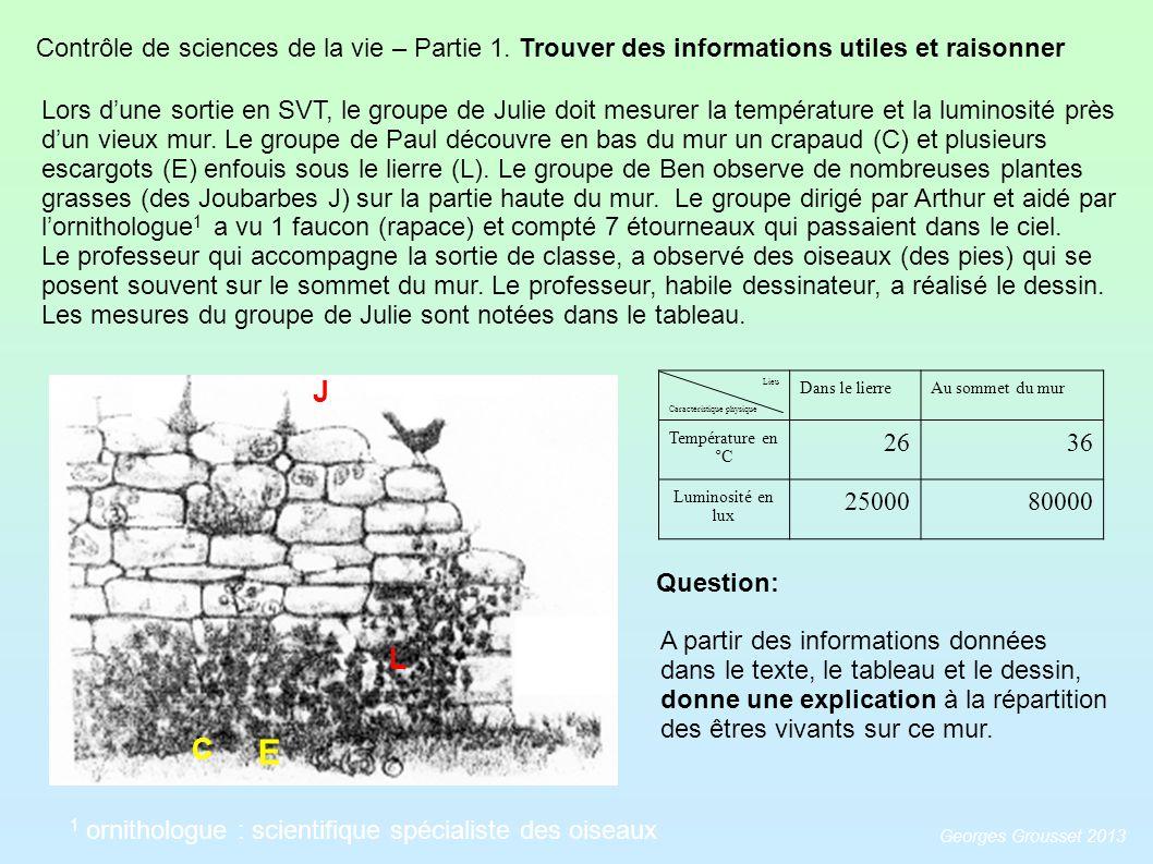 Contrôle de sciences de la vie – Partie 1. Trouver des informations utiles et raisonner Lors dune sortie en SVT, le groupe de Julie doit mesurer la te