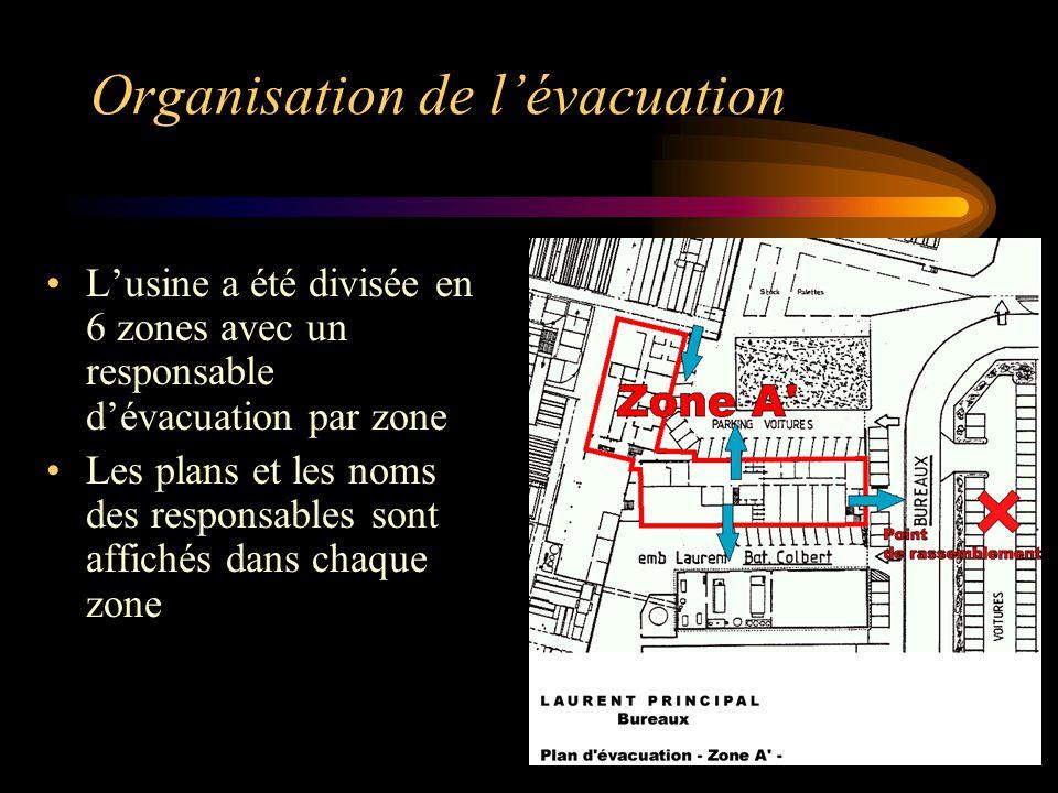 Organisation de lévacuation Lusine a été divisée en 6 zones avec un responsable dévacuation par zone Les plans et les noms des responsables sont affic