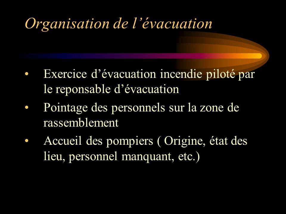 Organisation de lévacuation Exercice dévacuation incendie piloté par le reponsable dévacuation Pointage des personnels sur la zone de rassemblement Ac