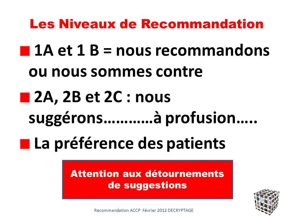 TVP asymptomatique découverte incidemment = traitement Recommandation ACCP Février 2012 DECRYPTAGE