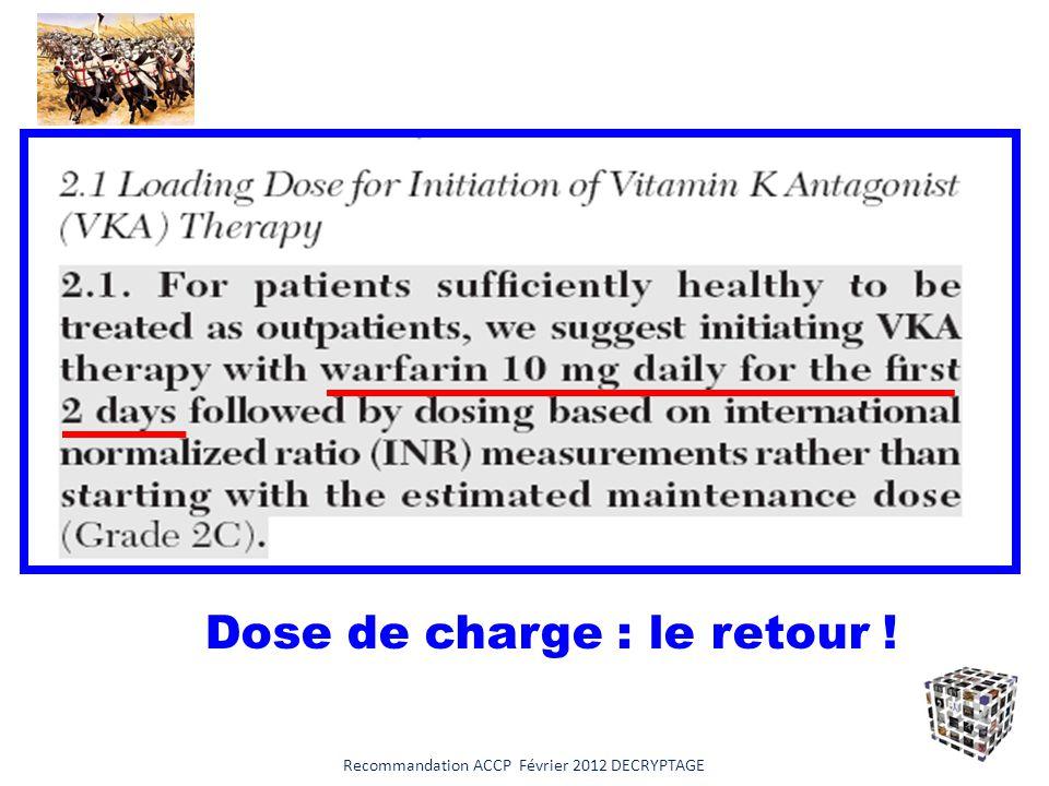 Forte probabilité clinique ou intermédiaire de TVP = début du traitement AC Recommandation ACCP Février 2012 DECRYPTAGE