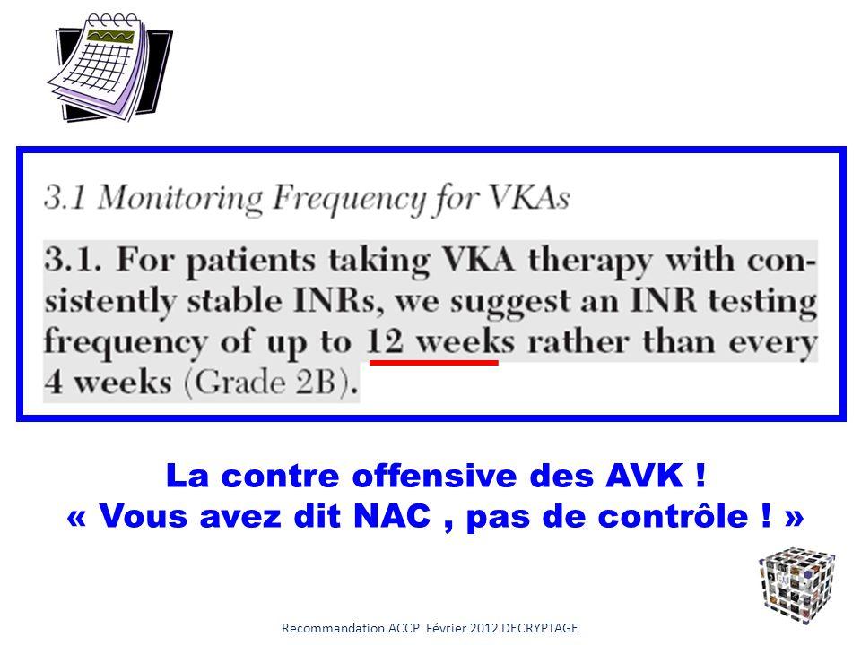 EDUCATION des patients traités par AVK Recommandation ACCP Février 2012 DECRYPTAGE