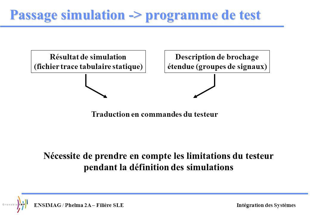 Intégration des SystèmesENSIMAG / Phelma 2A – Filière SLE Passage simulation -> programme de test Résultat de simulation (fichier trace tabulaire stat
