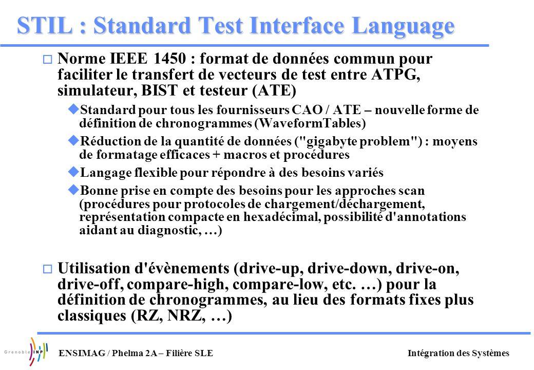 Intégration des SystèmesENSIMAG / Phelma 2A – Filière SLE STIL : Standard Test Interface Language o Norme IEEE 1450 : format de données commun pour fa
