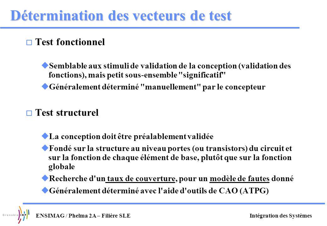Intégration des SystèmesENSIMAG / Phelma 2A – Filière SLE Détermination des vecteurs de test o Test fonctionnel uSemblable aux stimuli de validation d