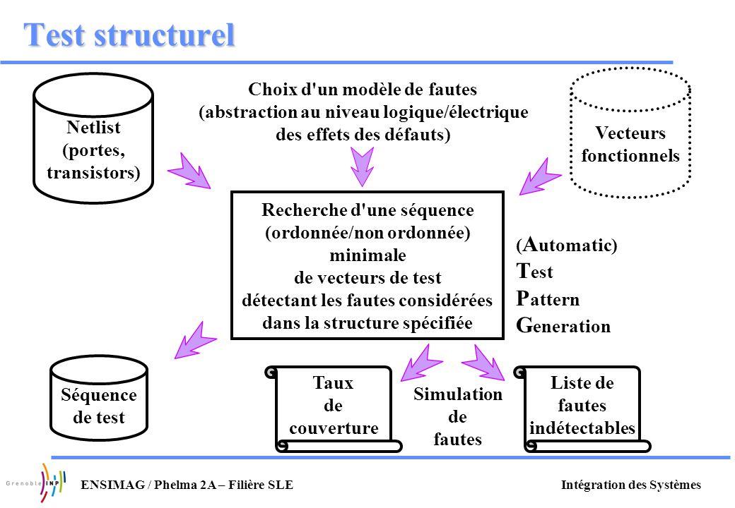 Intégration des SystèmesENSIMAG / Phelma 2A – Filière SLE Test structurel Netlist (portes, transistors) Choix d'un modèle de fautes (abstraction au ni