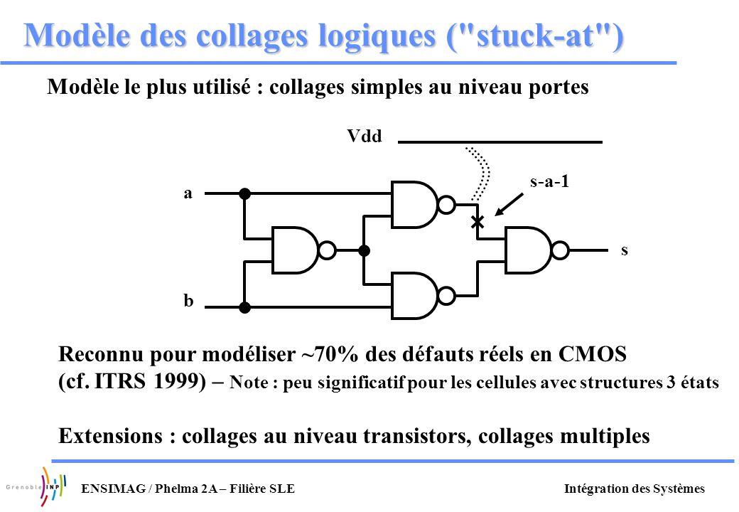 Intégration des SystèmesENSIMAG / Phelma 2A – Filière SLE Modèle des collages logiques (