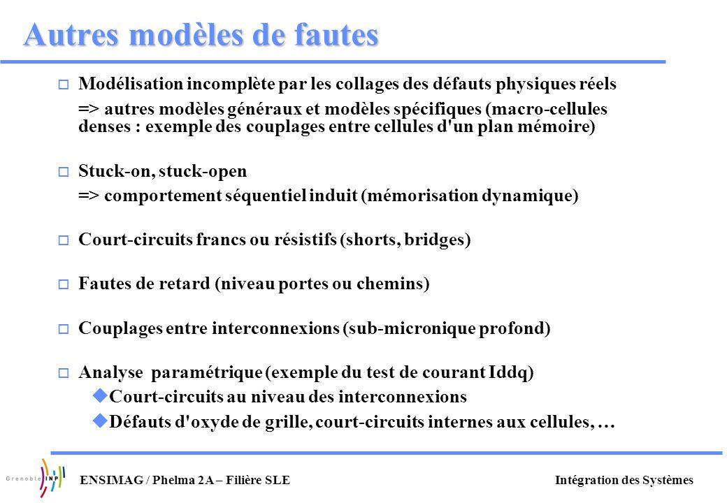 Intégration des SystèmesENSIMAG / Phelma 2A – Filière SLE Autres modèles de fautes o Modélisation incomplète par les collages des défauts physiques ré