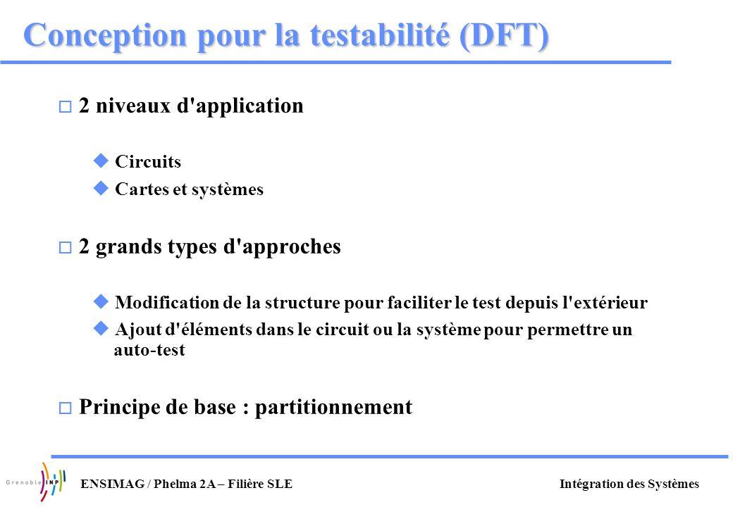 Intégration des SystèmesENSIMAG / Phelma 2A – Filière SLE Conception pour la testabilité (DFT) o 2 niveaux d'application u Circuits u Cartes et systèm
