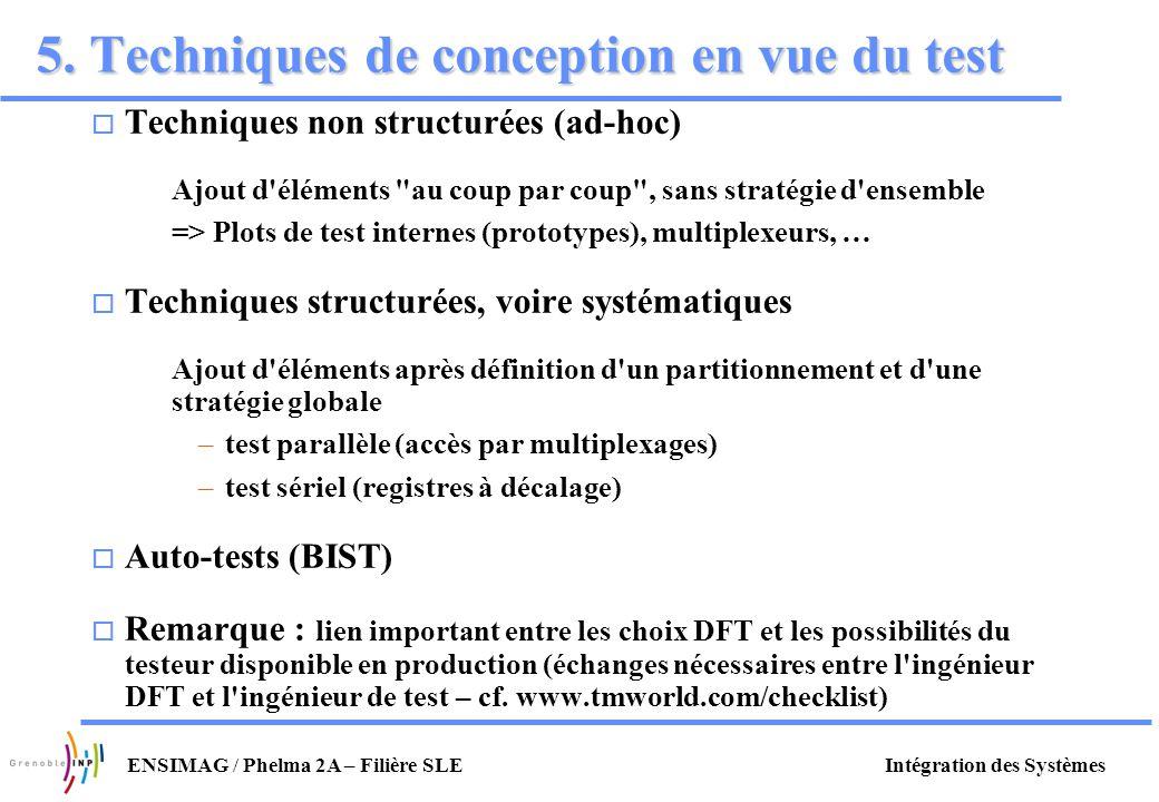 Intégration des SystèmesENSIMAG / Phelma 2A – Filière SLE 5. Techniques de conception en vue du test o Techniques non structurées (ad-hoc) Ajout d'élé