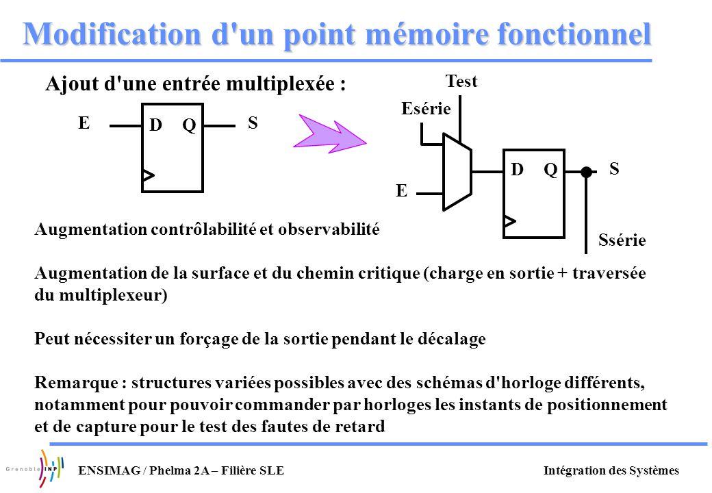 Intégration des SystèmesENSIMAG / Phelma 2A – Filière SLE Modification d'un point mémoire fonctionnel Ajout d'une entrée multiplexée : D Q ES D Q E S