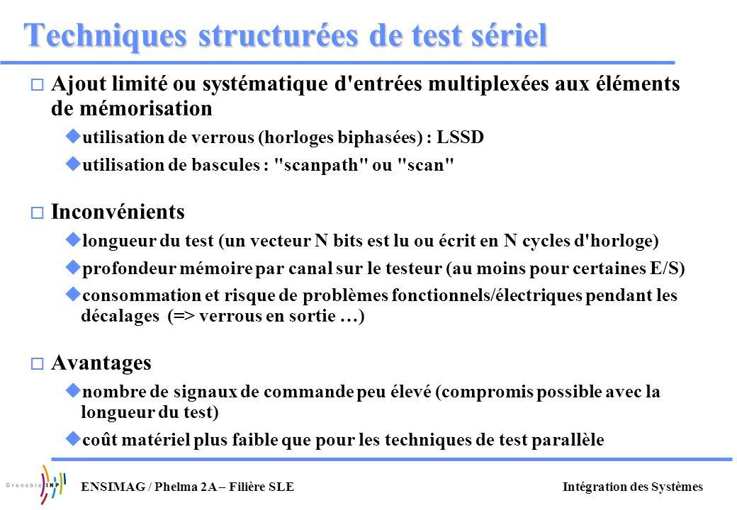 Intégration des SystèmesENSIMAG / Phelma 2A – Filière SLE Techniques structurées de test sériel o Ajout limité ou systématique d'entrées multiplexées