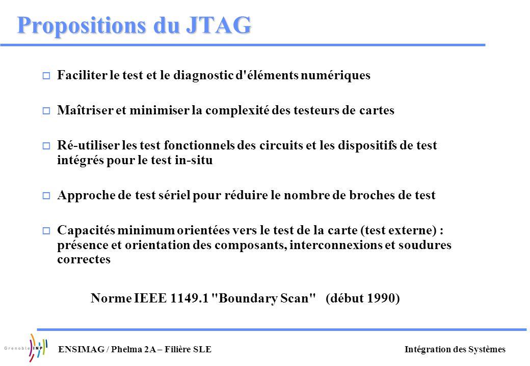 Intégration des SystèmesENSIMAG / Phelma 2A – Filière SLE Propositions du JTAG o Faciliter le test et le diagnostic d'éléments numériques o Maîtriser