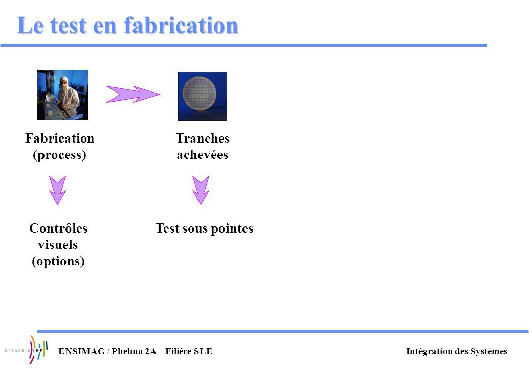 Intégration des SystèmesENSIMAG / Phelma 2A – Filière SLE Le test en fabrication Fabrication (process) Contrôles visuels (options) Tranches achevées T