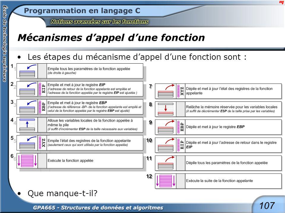 107 Mécanismes dappel dune fonction Les étapes du mécanisme dappel dune fonction sont : Que manque-t-il?