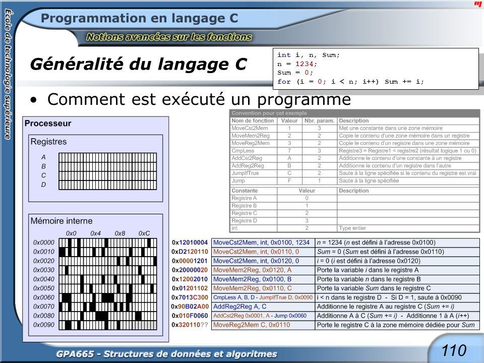 110 Généralité du langage C Comment est exécuté un programme int i, n, Sum; n = 1234; Sum = 0; for (i = 0; i < n; i++) Sum += i; int i, n, Sum; n = 12