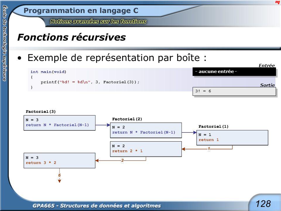 128 Fonctions récursives Exemple de représentation par boîte : int main(void) { printf(