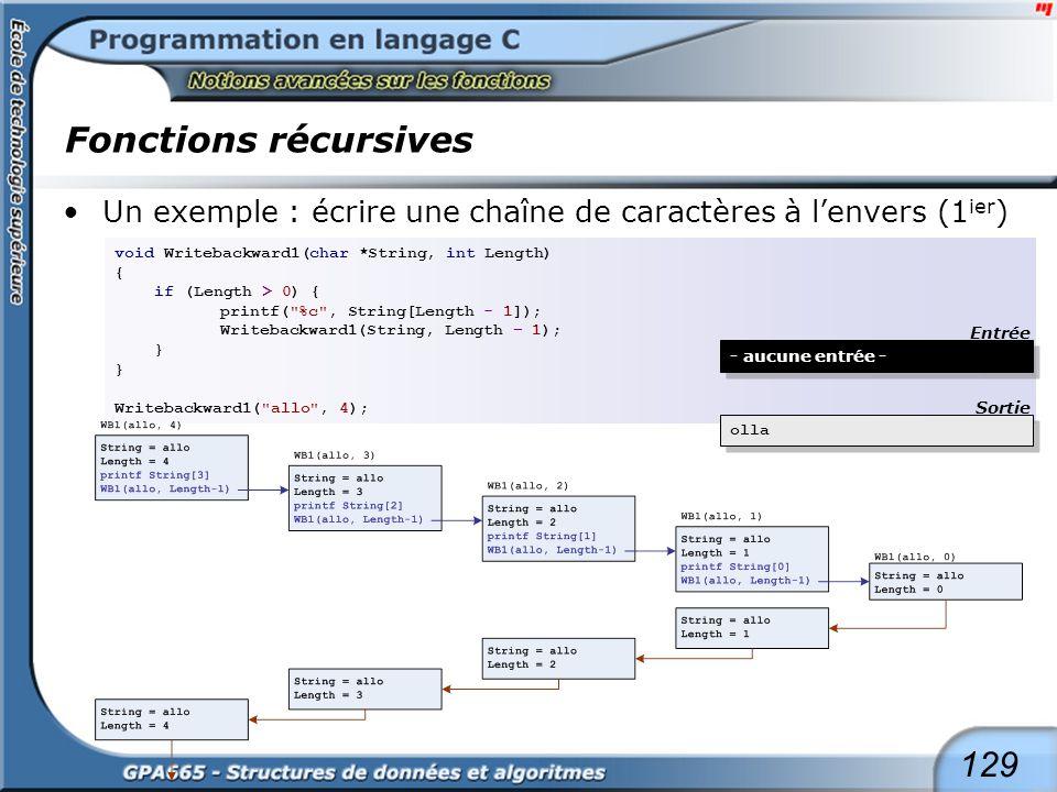 129 Fonctions récursives Un exemple : écrire une chaîne de caractères à lenvers (1 ier ) void Writebackward1(char *String, int Length) { if (Length >