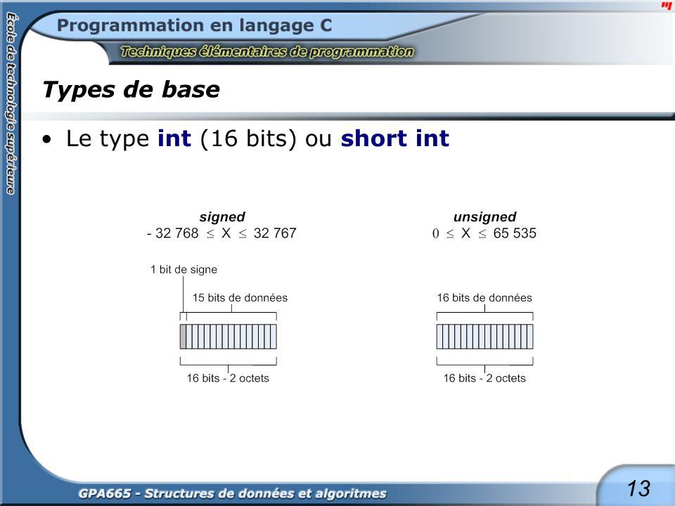 13 Types de base Le type int (16 bits) ou short int