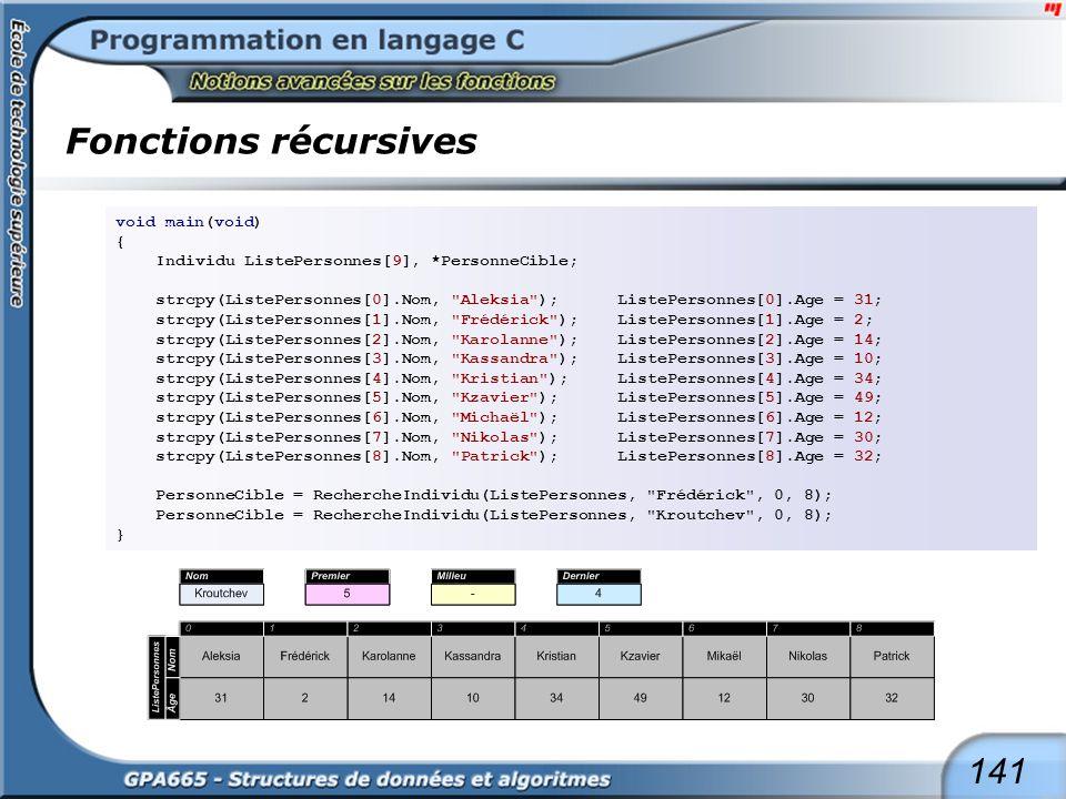 141 Fonctions récursives void main(void) { Individu ListePersonnes[9], *PersonneCible; strcpy(ListePersonnes[0].Nom,