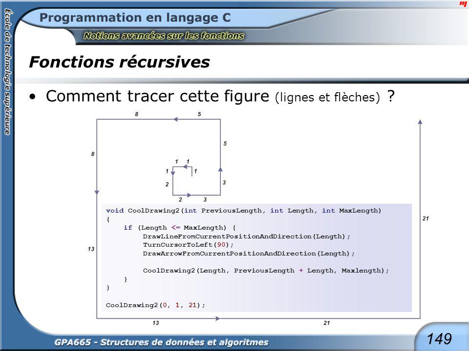 149 Fonctions récursives Comment tracer cette figure (lignes et flèches) ? void CoolDrawing2(int PreviousLength, int Length, int MaxLength) { if (Leng
