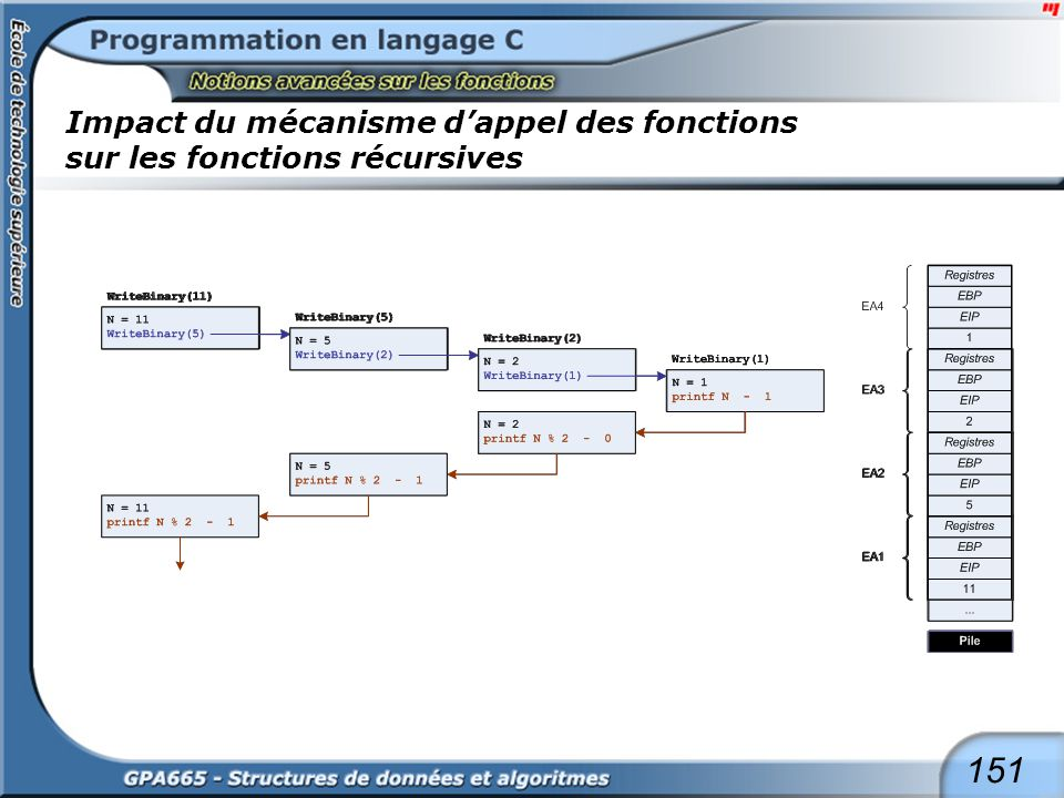 151 Impact du mécanisme dappel des fonctions sur les fonctions récursives