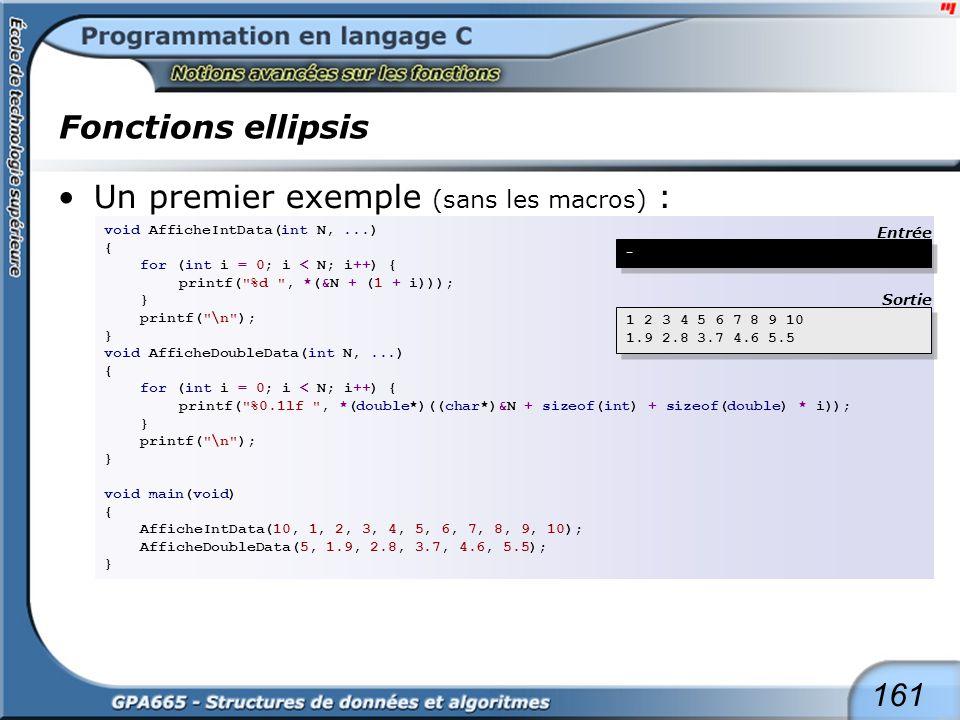 161 Fonctions ellipsis Un premier exemple (sans les macros) : void AfficheIntData(int N,...) { for (int i = 0; i < N; i++) { printf(