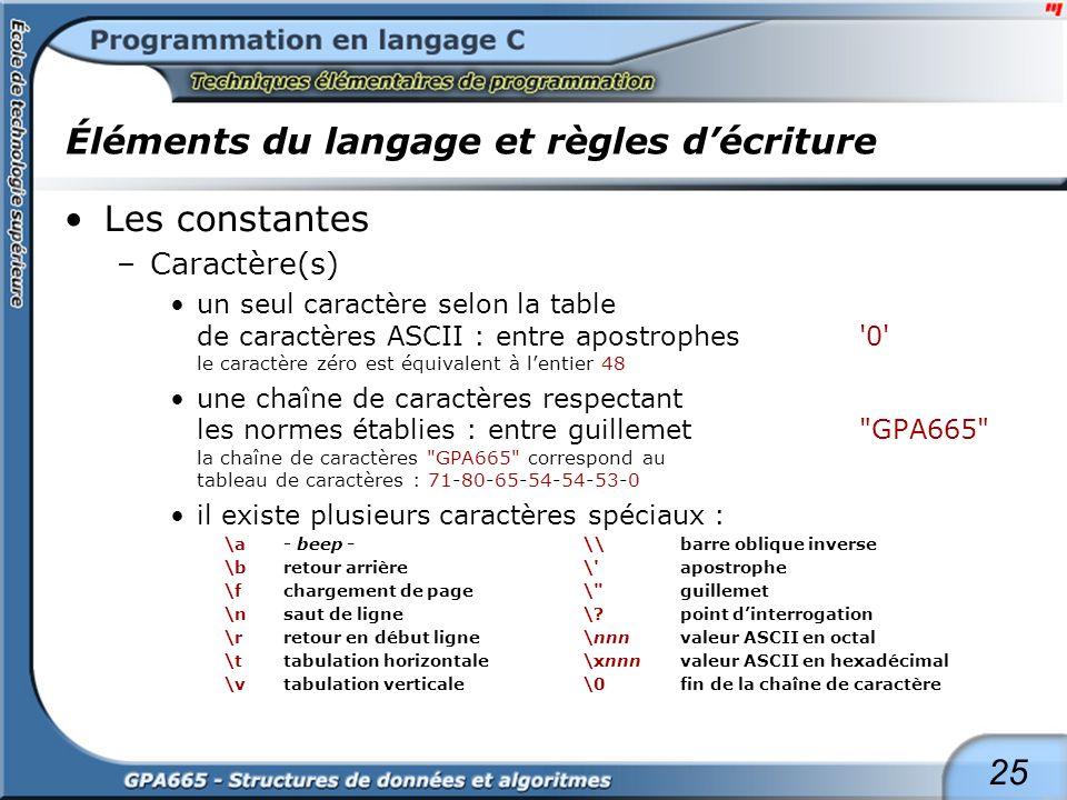 25 Éléments du langage et règles décriture Les constantes –Caractère(s) un seul caractère selon la table de caractères ASCII : entre apostrophes'0' le