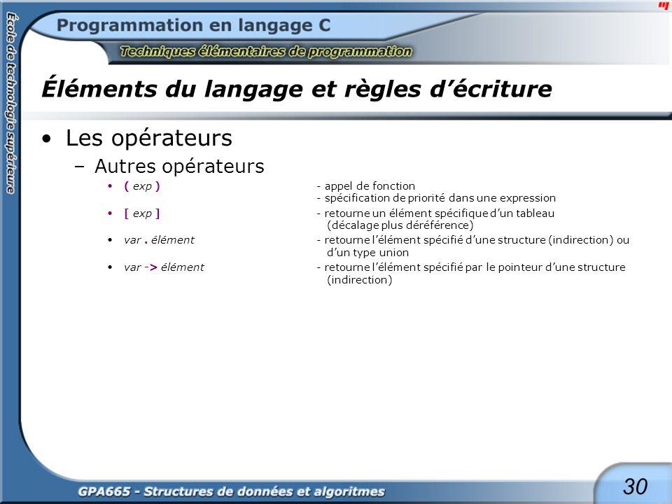30 Éléments du langage et règles décriture Les opérateurs –Autres opérateurs ( exp ) - appel de fonction - spécification de priorité dans une expressi