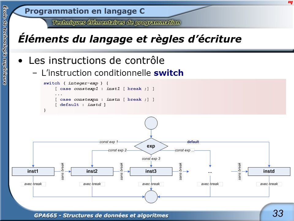 33 Éléments du langage et règles décriture Les instructions de contrôle –Linstruction conditionnelle switch switch ( integer-exp ) { [ case constexp1